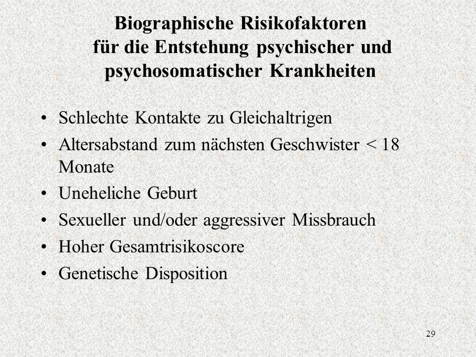 29 Biographische Risikofaktoren für die Entstehung psychischer und psychosomatischer Krankheiten Schlechte Kontakte zu Gleichaltrigen Altersabstand zum nächsten Geschwister < 18 Monate Uneheliche Geburt Sexueller und/oder aggressiver Missbrauch Hoher Gesamtrisikoscore Genetische Disposition