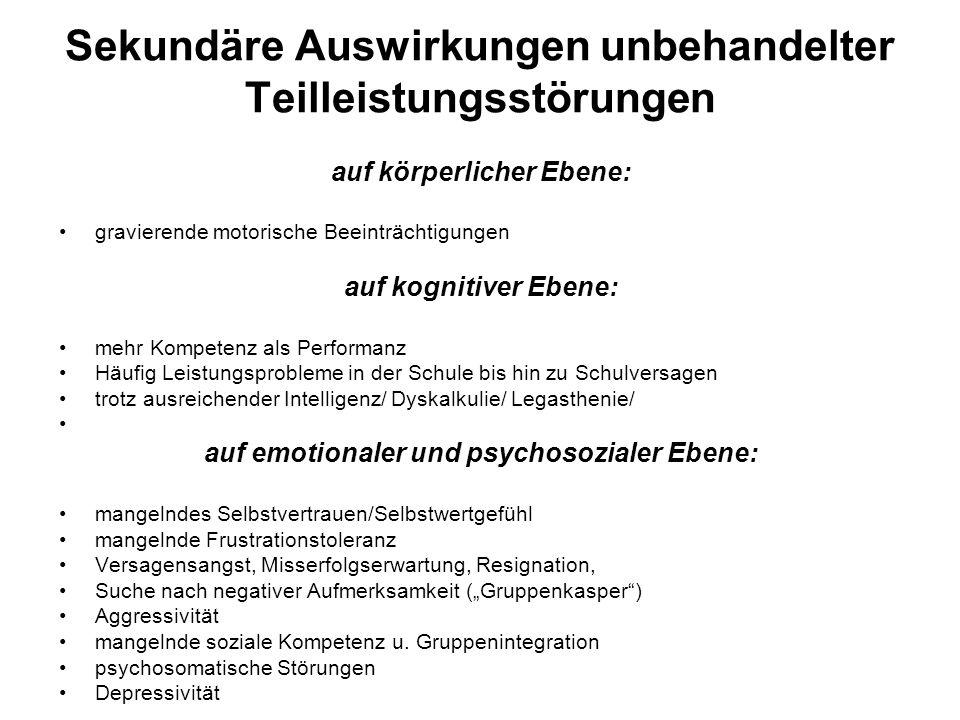 """Sekundäre Auswirkungen unbehandelter Teilleistungsstörungen auf körperlicher Ebene: gravierende motorische Beeinträchtigungen auf kognitiver Ebene: mehr Kompetenz als Performanz Häufig Leistungsprobleme in der Schule bis hin zu Schulversagen trotz ausreichender Intelligenz/ Dyskalkulie/ Legasthenie/ auf emotionaler und psychosozialer Ebene: mangelndes Selbstvertrauen/Selbstwertgefühl mangelnde Frustrationstoleranz Versagensangst, Misserfolgserwartung, Resignation, Suche nach negativer Aufmerksamkeit (""""Gruppenkasper ) Aggressivität mangelnde soziale Kompetenz u."""