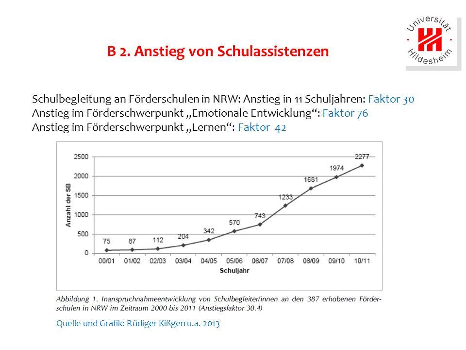 B 2. Anstieg von Schulassistenzen Quelle und Grafik: Rüdiger Kißgen u.a.