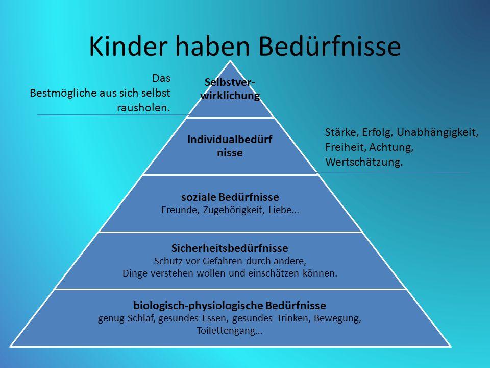 Kinder haben Bedürfnisse Selbstver- wirklichung Individualbedürf nisse soziale Bedürfnisse Freunde, Zugehörigkeit, Liebe...