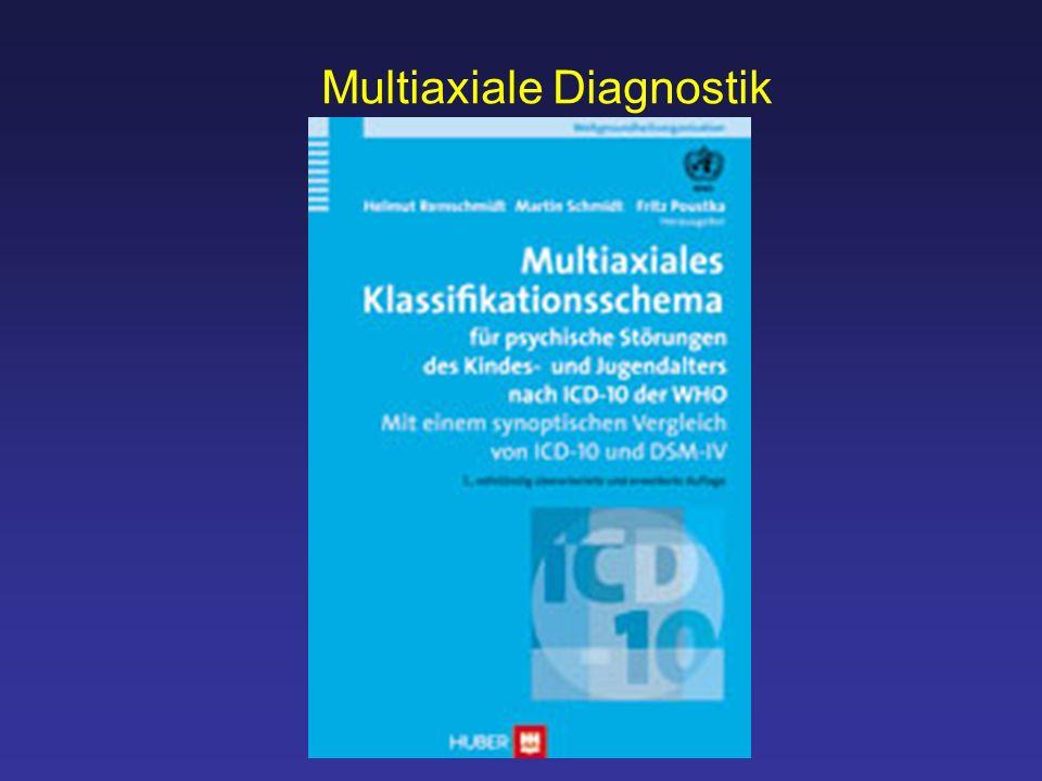 Multiaxiale Diagnostik
