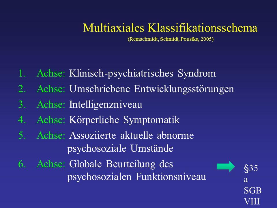 Multiaxiales Klassifikationsschema (Remschmidt, Schmidt, Poustka, 2005) 1.Achse: Klinisch-psychiatrisches Syndrom 2.Achse: Umschriebene Entwicklungsstörungen 3.Achse: Intelligenzniveau 4.Achse: Körperliche Symptomatik 5.Achse: Assoziierte aktuelle abnorme psychosoziale Umstände 6.Achse: Globale Beurteilung des psychosozialen Funktionsniveau §35 a SGB VIII