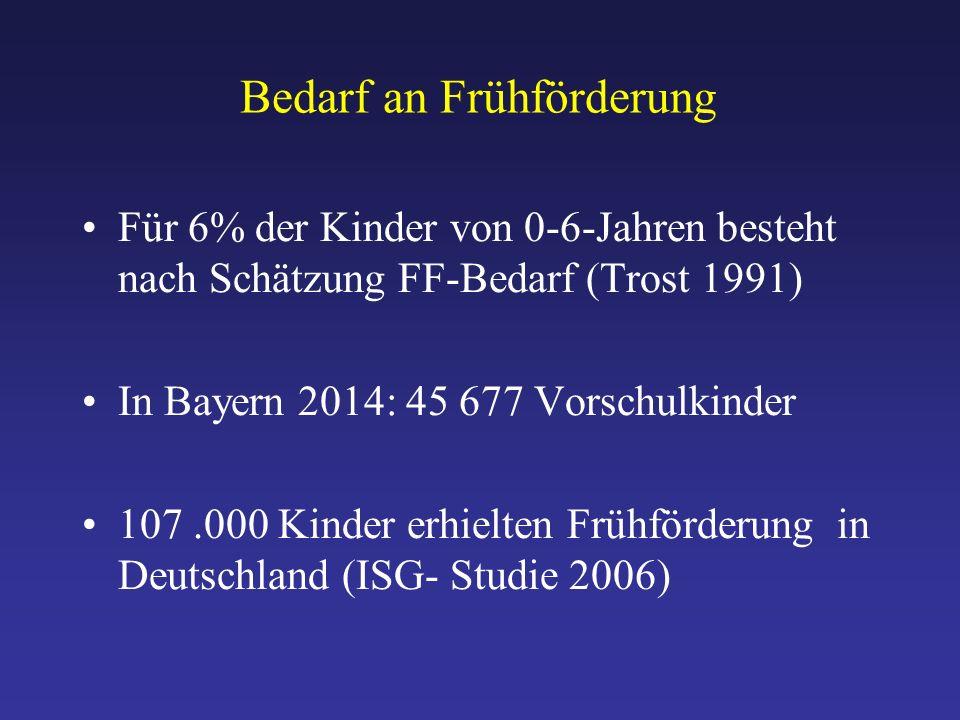 Für 6% der Kinder von 0-6-Jahren besteht nach Schätzung FF-Bedarf (Trost 1991) In Bayern 2014: 45 677 Vorschulkinder 107.000 Kinder erhielten Frühförderung in Deutschland (ISG- Studie 2006) Bedarf an Frühförderung