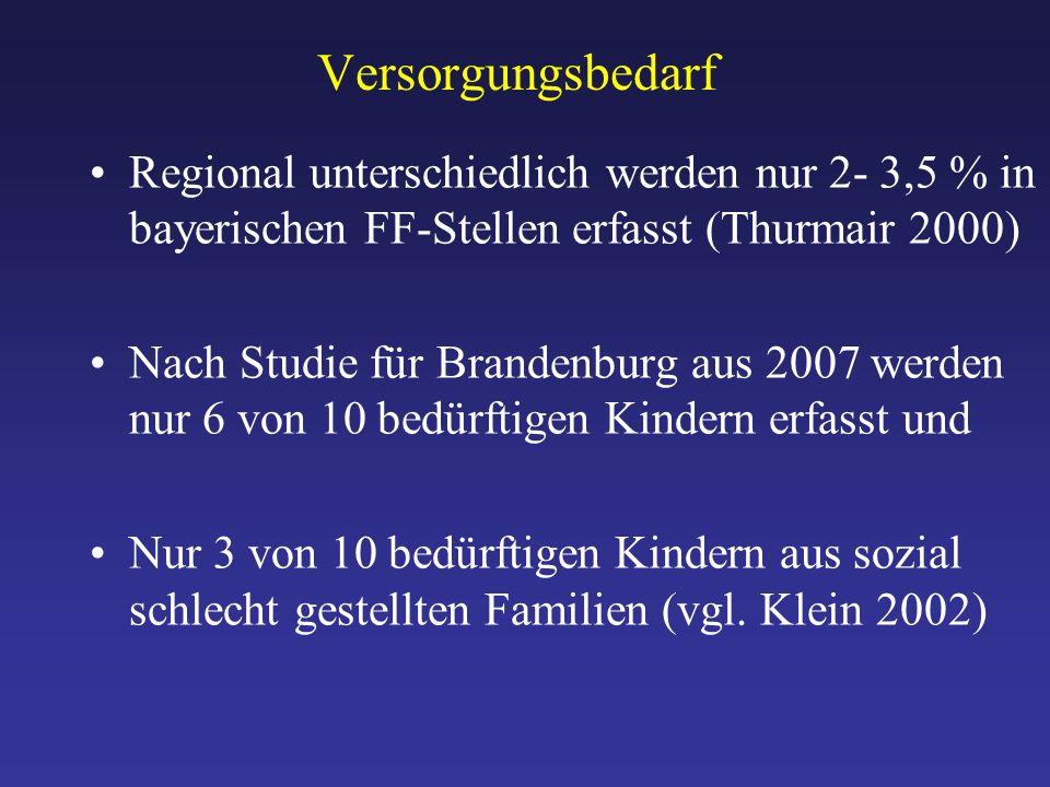 Versorgungsbedarf Regional unterschiedlich werden nur 2- 3,5 % in bayerischen FF-Stellen erfasst (Thurmair 2000) Nach Studie für Brandenburg aus 2007 werden nur 6 von 10 bedürftigen Kindern erfasst und Nur 3 von 10 bedürftigen Kindern aus sozial schlecht gestellten Familien (vgl.