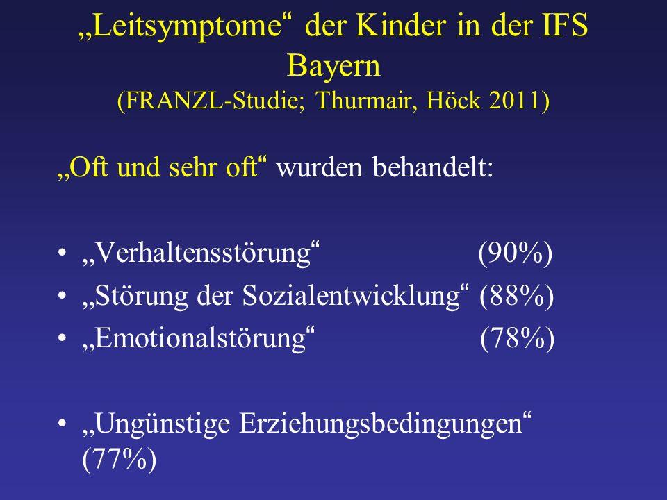 """""""Leitsymptome der Kinder in der IFS Bayern (FRANZL-Studie; Thurmair, Höck 2011) """"Oft und sehr oft wurden behandelt: """"Verhaltensstörung (90%) """"Störung der Sozialentwicklung (88%) """"Emotionalstörung (78%) """"Ungünstige Erziehungsbedingungen (77%)"""