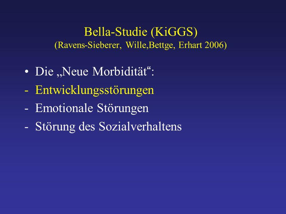 """Bella-Studie (KiGGS) (Ravens-Sieberer, Wille,Bettge, Erhart 2006) Die """"Neue Morbidität : -Entwicklungsstörungen -Emotionale Störungen -Störung des Sozialverhaltens"""