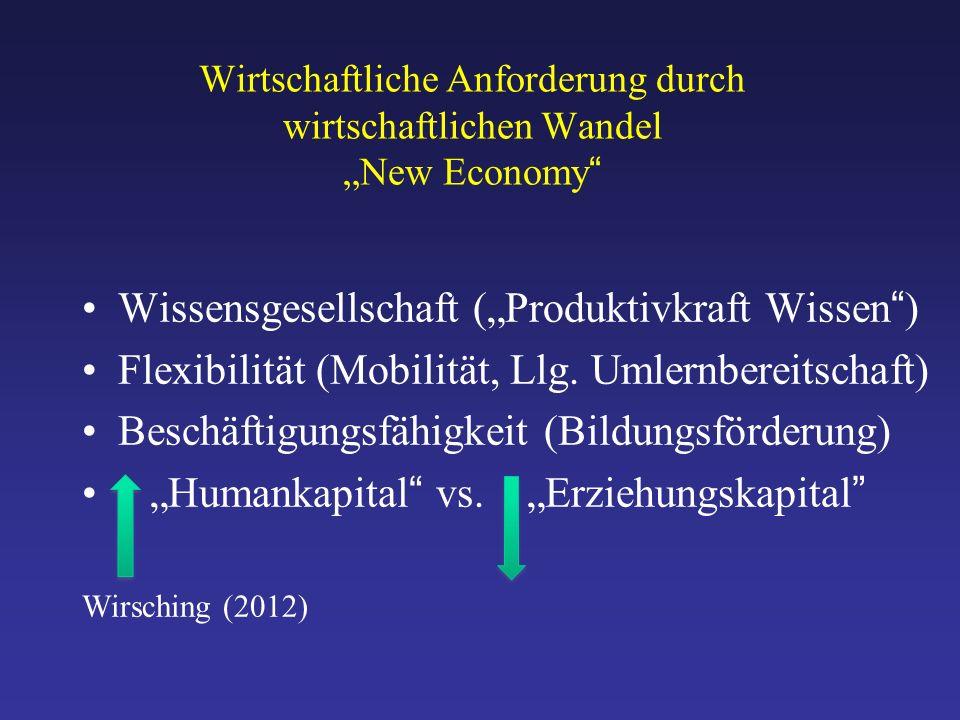 """Wirtschaftliche Anforderung durch wirtschaftlichen Wandel """"New Economy Wissensgesellschaft (""""Produktivkraft Wissen ) Flexibilität (Mobilität, Llg."""