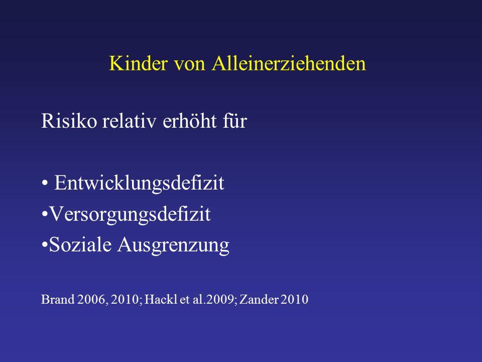 Kinder von Alleinerziehenden Risiko relativ erhöht für Entwicklungsdefizit Versorgungsdefizit Soziale Ausgrenzung Brand 2006, 2010; Hackl et al.2009; Zander 2010