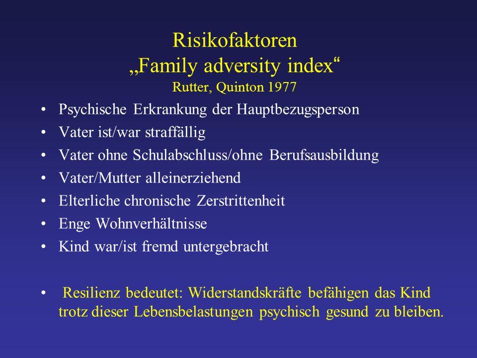 """Risikofaktoren """"Family adversity index Rutter, Quinton 1977 Psychische Erkrankung der Hauptbezugsperson Vater ist/war straffällig Vater ohne Schulabschluss/ohne Berufsausbildung Vater/Mutter alleinerziehend Elterliche chronische Zerstrittenheit Enge Wohnverhältnisse Kind war/ist fremd untergebracht Resilienz bedeutet: Widerstandskräfte befähigen das Kind trotz dieser Lebensbelastungen psychisch gesund zu bleiben."""