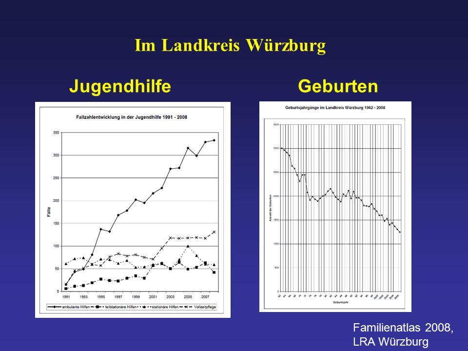 Im Landkreis Würzburg Familienatlas 2008, LRA Würzburg JugendhilfeGeburten