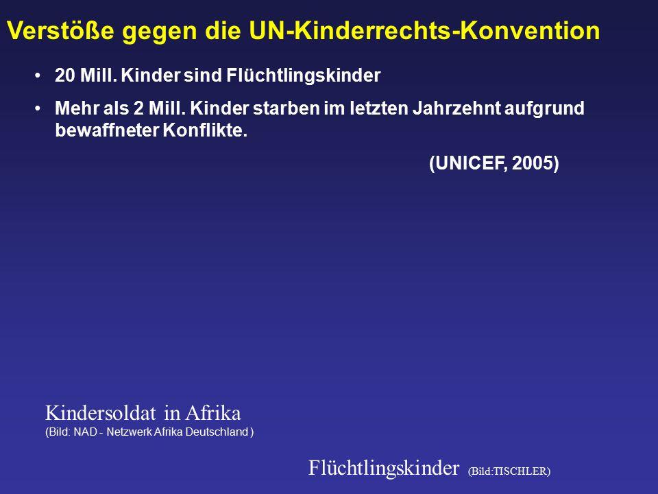 Verstöße gegen die UN-Kinderrechts-Konvention 20 Mill.