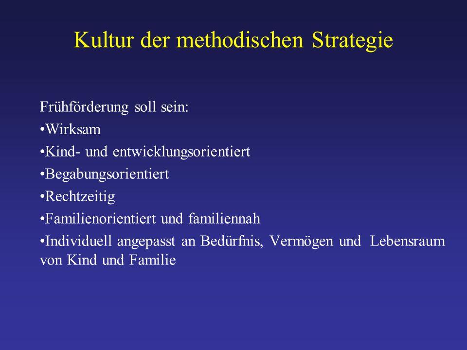Kultur der methodischen Strategie Frühförderung soll sein: Wirksam Kind- und entwicklungsorientiert Begabungsorientiert Rechtzeitig Familienorientiert und familiennah Individuell angepasst an Bedürfnis, Vermögen und Lebensraum von Kind und Familie