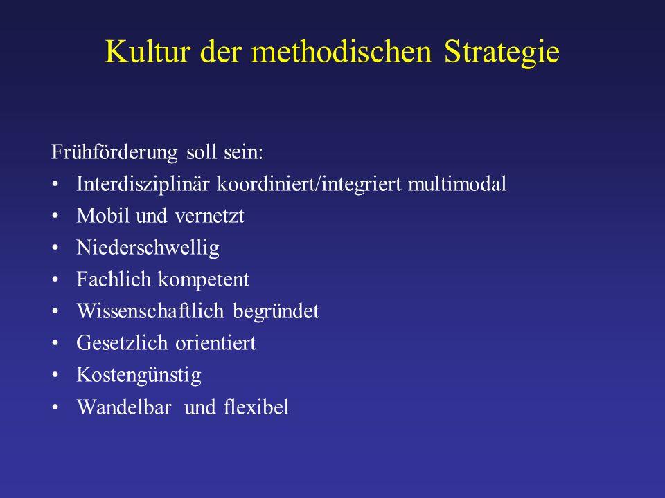 Kultur der methodischen Strategie Frühförderung soll sein: Interdisziplinär koordiniert/integriert multimodal Mobil und vernetzt Niederschwellig Fachlich kompetent Wissenschaftlich begründet Gesetzlich orientiert Kostengünstig Wandelbar und flexibel