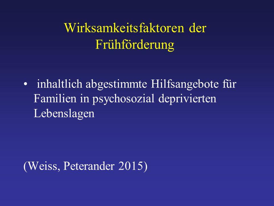 Wirksamkeitsfaktoren der Frühförderung inhaltlich abgestimmte Hilfsangebote für Familien in psychosozial deprivierten Lebenslagen (Weiss, Peterander 2015)