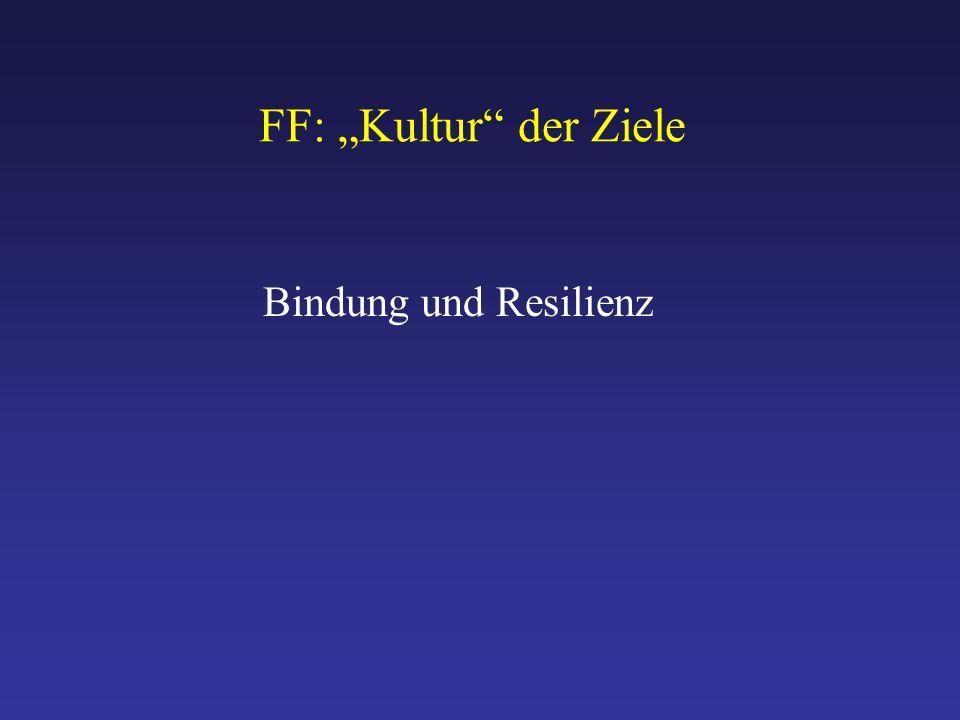 """FF: """"Kultur der Ziele Bindung und Resilienz"""