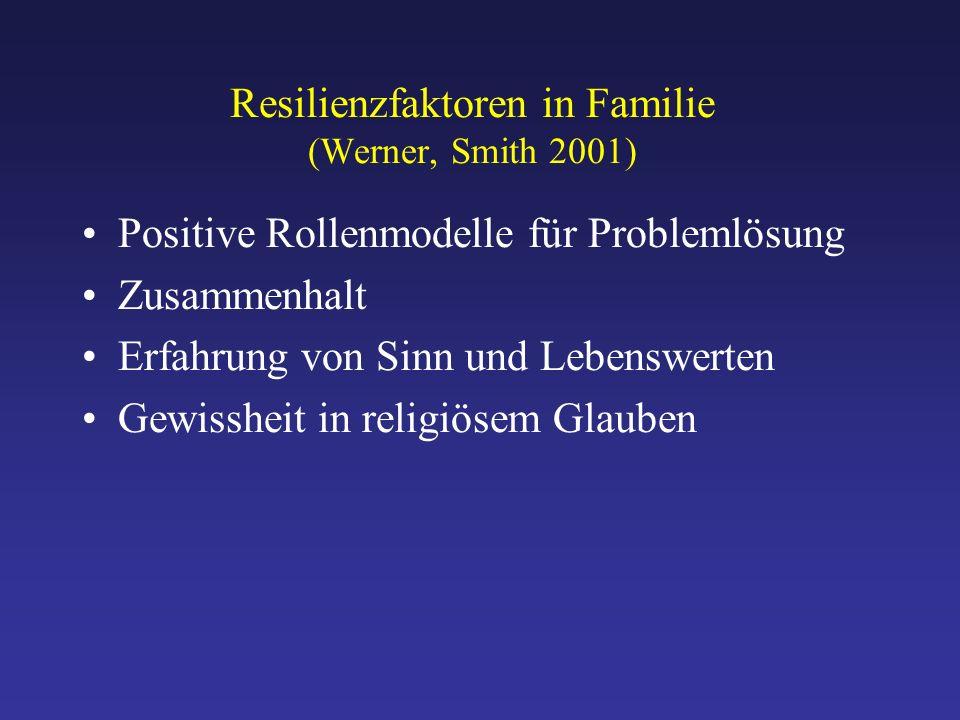 Resilienzfaktoren in Familie (Werner, Smith 2001) Positive Rollenmodelle für Problemlösung Zusammenhalt Erfahrung von Sinn und Lebenswerten Gewissheit in religiösem Glauben