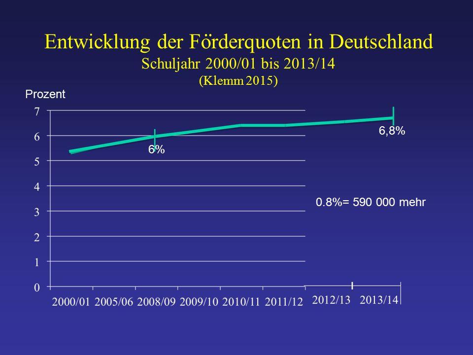 Entwicklung der Fo ̈ rderquoten in Deutschland Schuljahr 2000/01 bis 2013/14 (Klemm 2015) Prozent 6% 6,8% 0.8%= 590 000 mehr