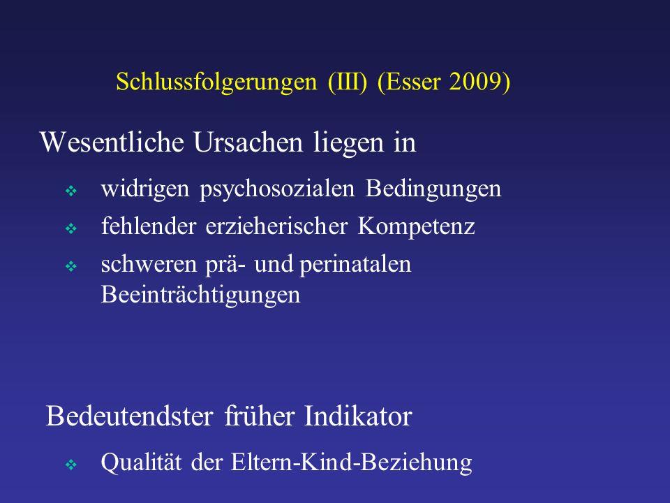 Schlussfolgerungen (III) (Esser 2009) Wesentliche Ursachen liegen in  widrigen psychosozialen Bedingungen  fehlender erzieherischer Kompetenz  schweren prä- und perinatalen Beeinträchtigungen Bedeutendster früher Indikator  Qualität der Eltern-Kind-Beziehung