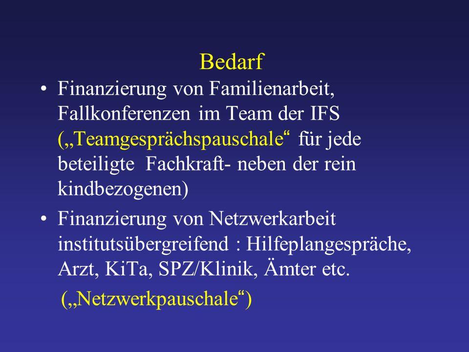 """Bedarf Finanzierung von Familienarbeit, Fallkonferenzen im Team der IFS (""""Teamgesprächspauschale für jede beteiligte Fachkraft- neben der rein kindbezogenen) Finanzierung von Netzwerkarbeit institutsübergreifend : Hilfeplangespräche, Arzt, KiTa, SPZ/Klinik, Ämter etc."""