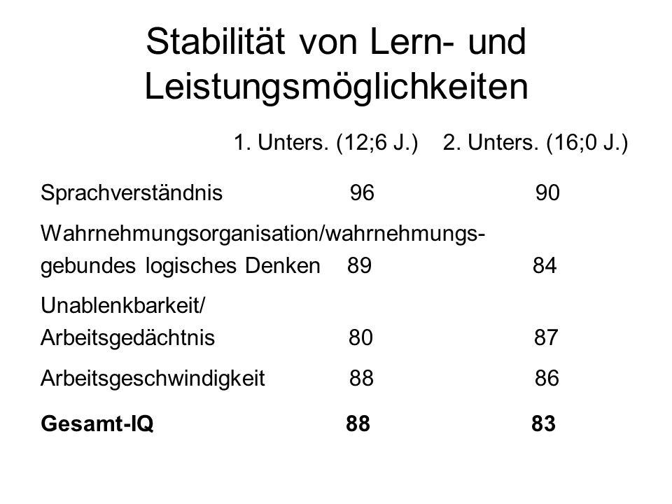 Stabilität von Lern- und Leistungsmöglichkeiten 1. Unters. (12;6 J.) 2. Unters. (16;0 J.) Sprachverständnis 96 90 Wahrnehmungsorganisation/wahrnehmung