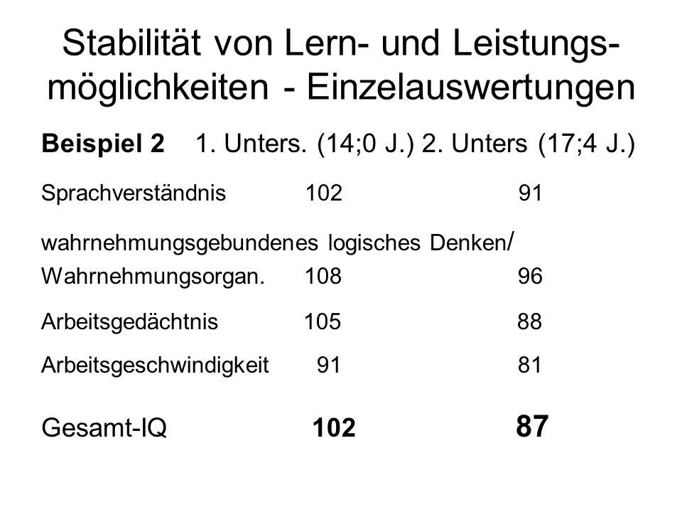 Stabilität von Lern- und Leistungs- möglichkeiten - Einzelauswertungen Beispiel 2 1. Unters. (14;0 J.) 2. Unters (17;4 J.) Sprachverständnis 102 91 wa
