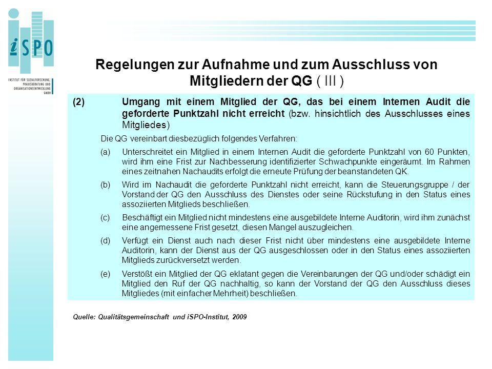 Regelungen zur Aufnahme und zum Ausschluss von Mitgliedern der QG ( III ) (2)Umgang mit einem Mitglied der QG, das bei einem Internen Audit die geforderte Punktzahl nicht erreicht (bzw.