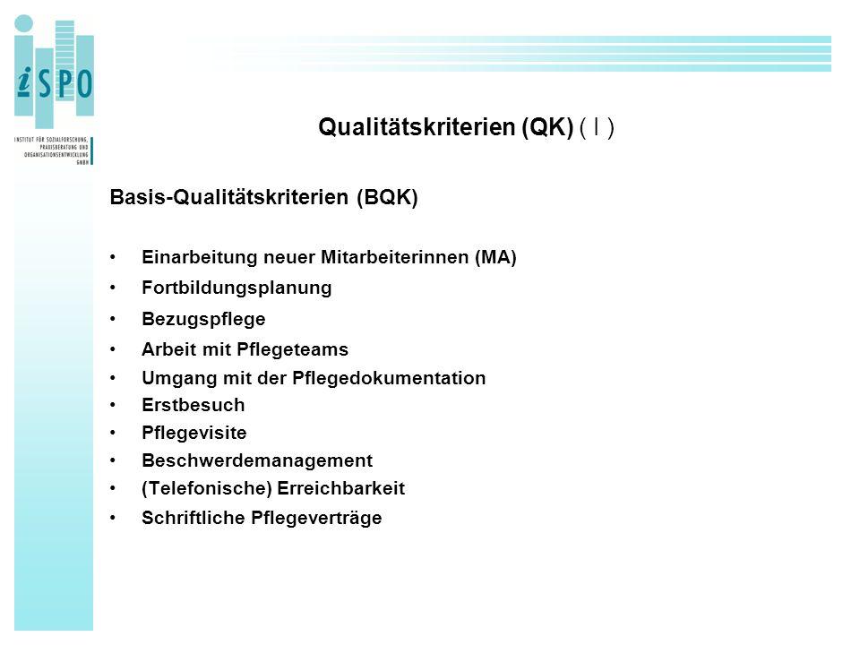 Qualitätskriterien (QK) ( I ) Basis-Qualitätskriterien (BQK) Einarbeitung neuer Mitarbeiterinnen (MA) Fortbildungsplanung Bezugspflege Arbeit mit Pflegeteams Umgang mit der Pflegedokumentation Erstbesuch Pflegevisite Beschwerdemanagement (Telefonische) Erreichbarkeit Schriftliche Pflegeverträge