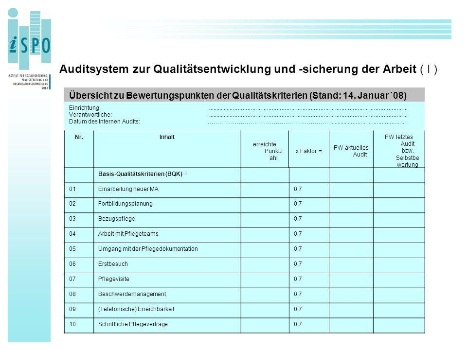 Auditsystem zur Qualitätsentwicklung und -sicherung der Arbeit ( I ) Übersicht zu Bewertungspunkten der Qualitätskriterien (Stand: 14. Januar `08) Ein