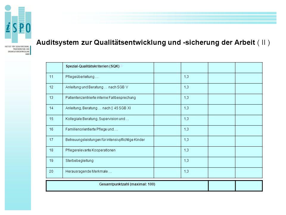 Auditsystem zur Qualitätsentwicklung und -sicherung der Arbeit ( II ) Spezial-Qualitätskriterien (SQK) [1] [1] 11Pflegeüberleitung …1,3 12Anleitung und Beratung … nach SGB V1,3 13Patientenzentrierte interne Fallbesprechung1,3 14Anleitung, Beratung … nach § 45 SGB XI1,3 15Kollegiale Beratung, Supervision und …1,3 16Familienorientierte Pflege und …1,3 17Betreuungsleistungen für intensivpflichtige Kinder1,3 18Pflegerelevante Kooperationen1,3 19Sterbebegleitung1,3 20Herausragende Merkmale …1,3 Gesamtpunktzahl (maximal: 100)