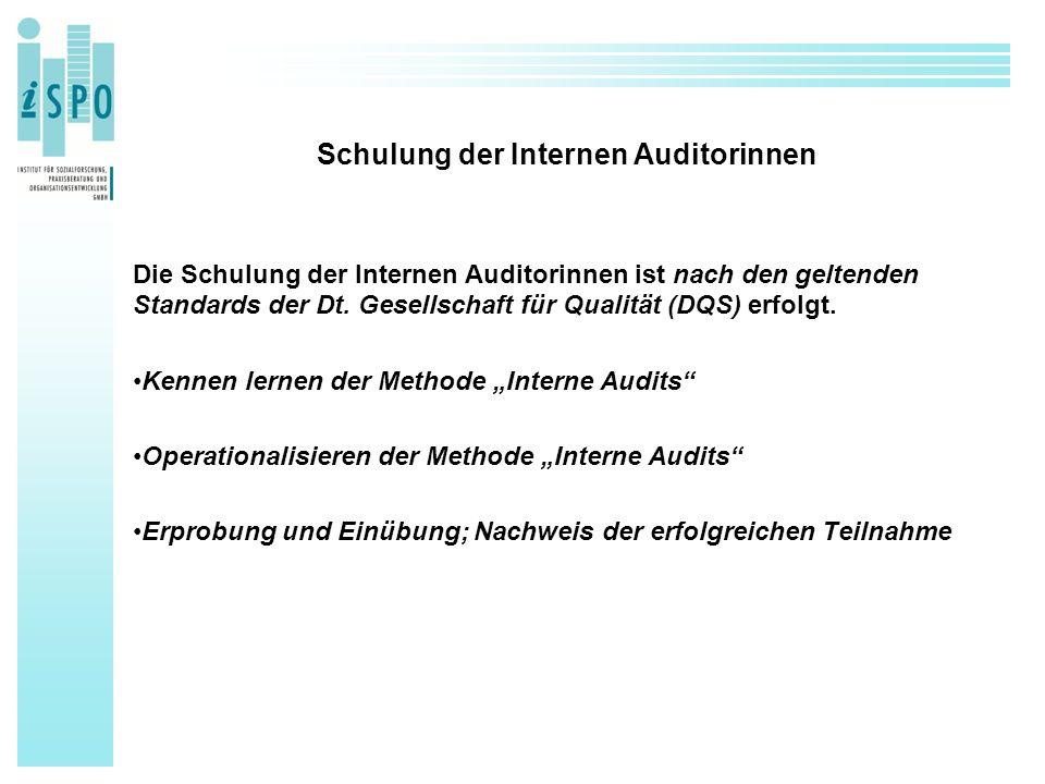 Schulung der Internen Auditorinnen Die Schulung der Internen Auditorinnen ist nach den geltenden Standards der Dt. Gesellschaft für Qualität (DQS) erf