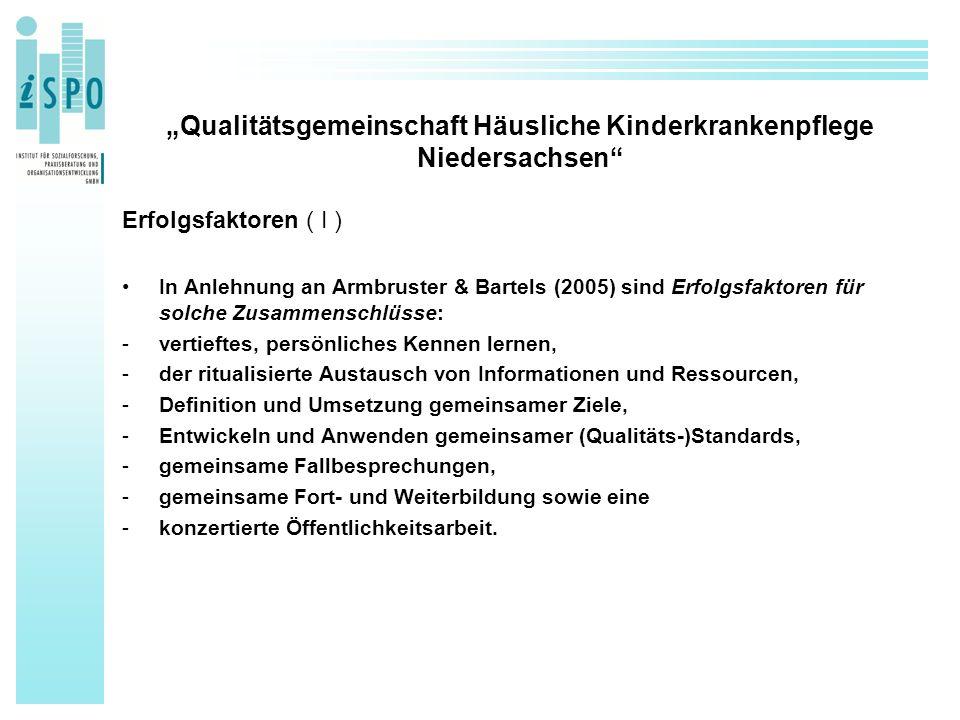 """""""Qualitätsgemeinschaft Häusliche Kinderkrankenpflege Niedersachsen Erfolgsfaktoren ( I ) In Anlehnung an Armbruster & Bartels (2005) sind Erfolgsfaktoren für solche Zusammenschlüsse: -vertieftes, persönliches Kennen lernen, -der ritualisierte Austausch von Informationen und Ressourcen, -Definition und Umsetzung gemeinsamer Ziele, -Entwickeln und Anwenden gemeinsamer (Qualitäts-)Standards, -gemeinsame Fallbesprechungen, -gemeinsame Fort- und Weiterbildung sowie eine -konzertierte Öffentlichkeitsarbeit."""