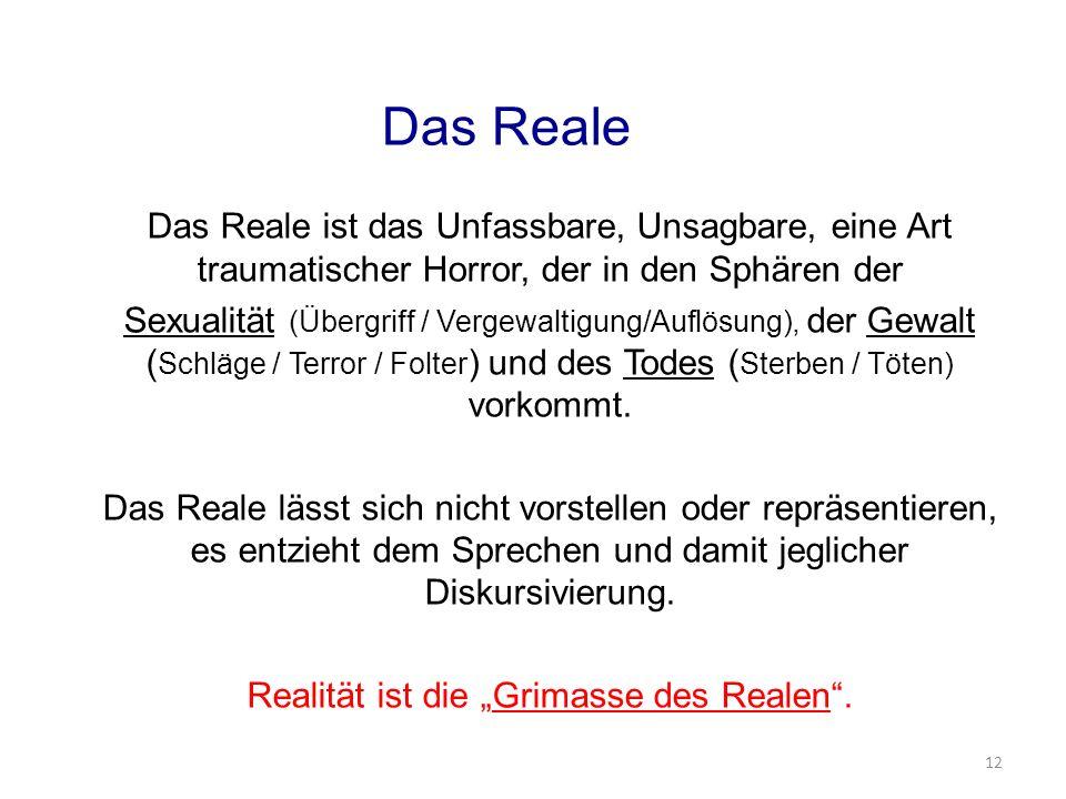 Das Reale Das Reale ist das Unfassbare, Unsagbare, eine Art traumatischer Horror, der in den Sphären der Sexualität (Übergriff / Vergewaltigung/Auflösung), der Gewalt ( Schläge / Terror / Folter ) und des Todes ( Sterben / Töten) vorkommt.