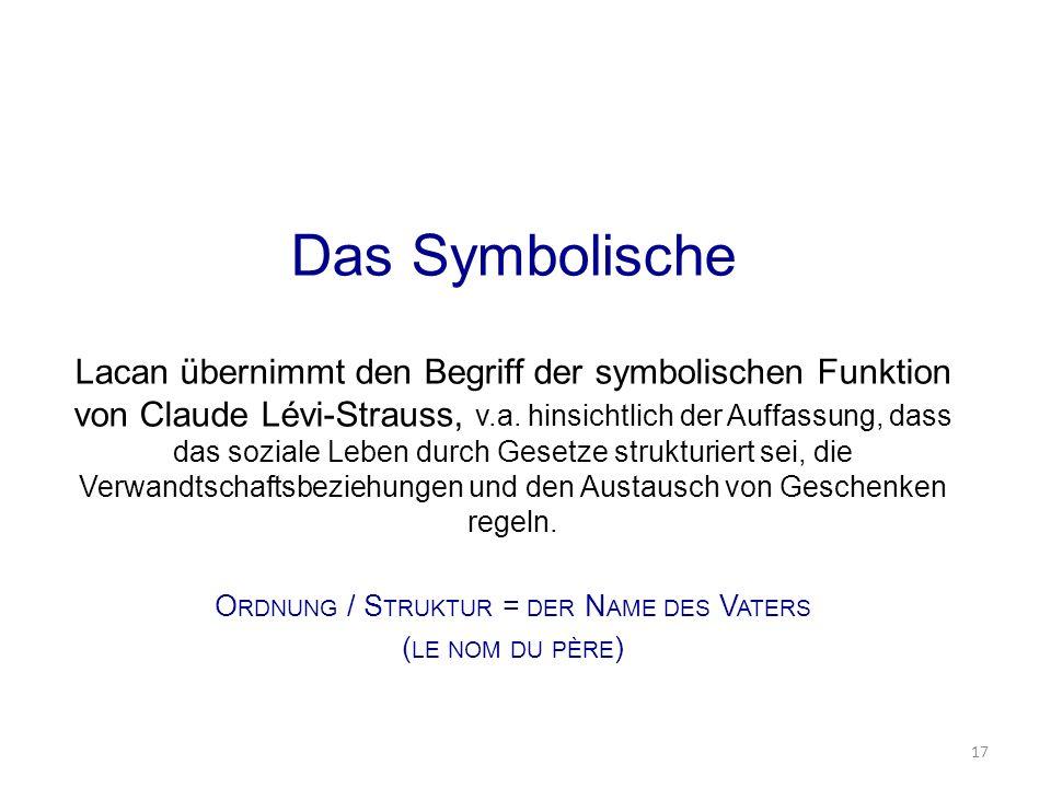 Das Symbolische Lacan übernimmt den Begriff der symbolischen Funktion von Claude Lévi-Strauss, v.a. hinsichtlich der Auffassung, dass das soziale Lebe