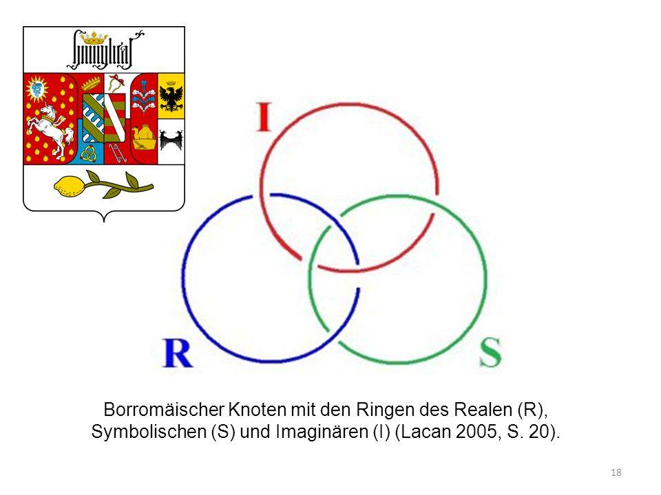 Borromäischer Knoten mit den Ringen des Realen (R), Symbolischen (S) und Imaginären (I) (Lacan 2005, S.