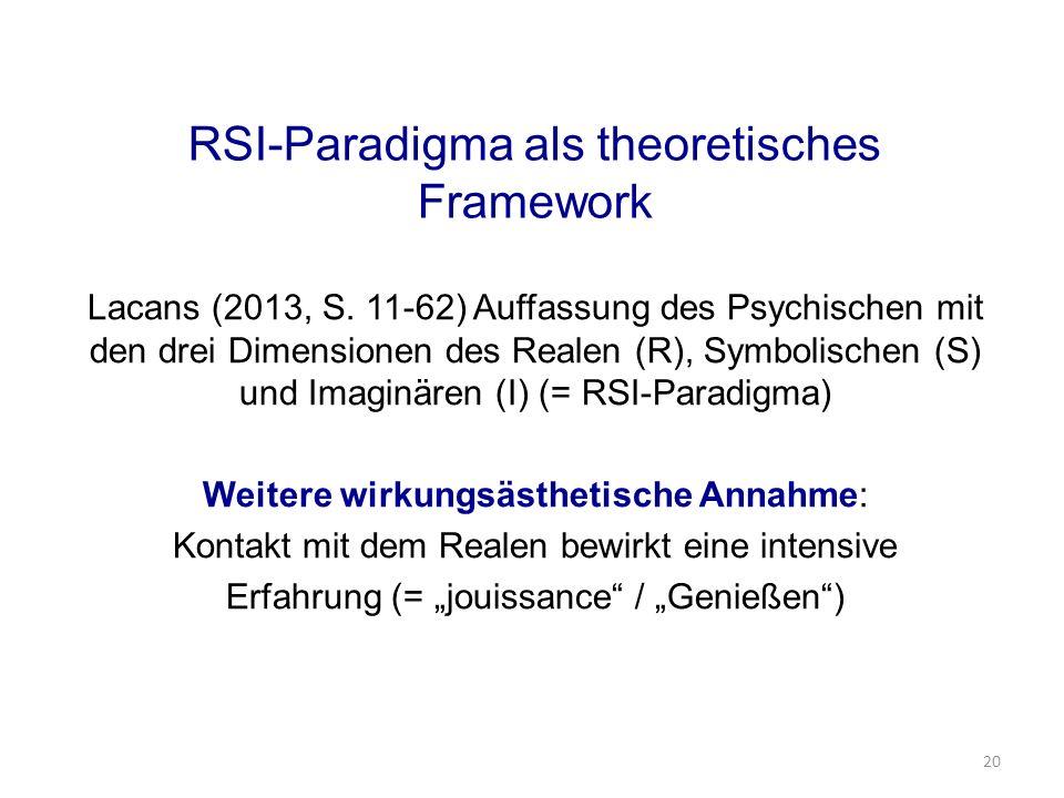 RSI-Paradigma als theoretisches Framework Lacans (2013, S. 11-62) Auffassung des Psychischen mit den drei Dimensionen des Realen (R), Symbolischen (S)