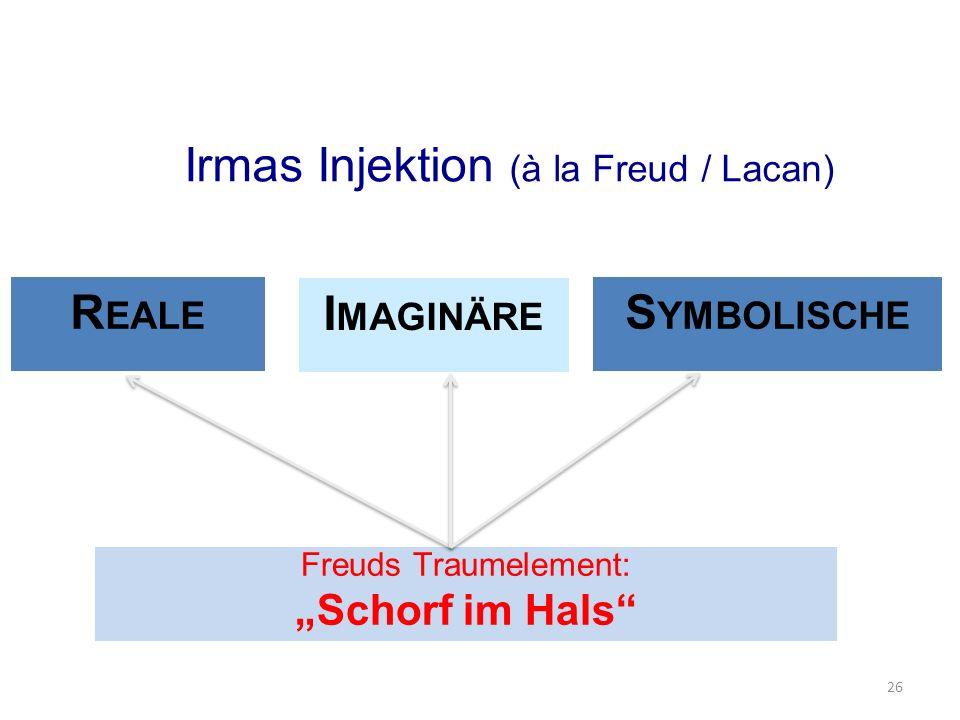 "Irmas Injektion (à la Freud / Lacan) I MAGINÄRE S YMBOLISCHE R EALE Freuds Traumelement: ""Schorf im Hals"" 26"