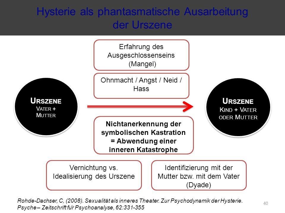 U RSZENE V ATER + M UTTER U RSZENE V ATER + M UTTER Erfahrung des Ausgeschlossenseins (Mangel) Vernichtung vs.