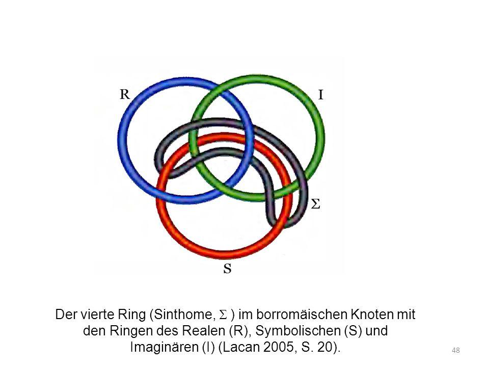 Der vierte Ring (Sinthome,  ) im borromäischen Knoten mit den Ringen des Realen (R), Symbolischen (S) und Imaginären (I) (Lacan 2005, S.