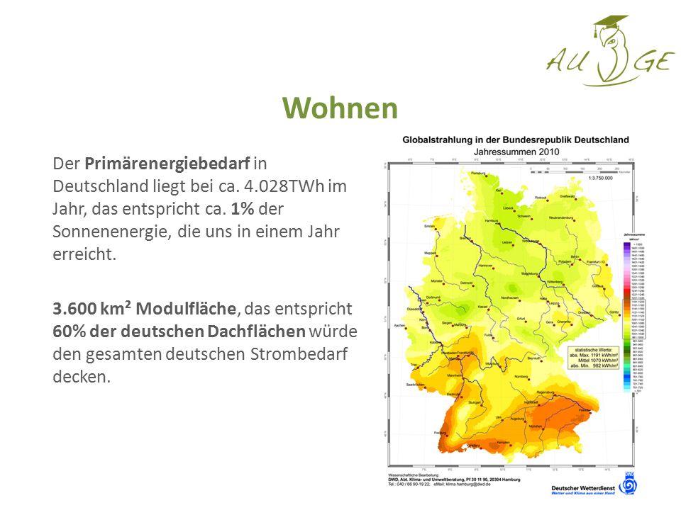 Der Primärenergiebedarf in Deutschland liegt bei ca. 4.028TWh im Jahr, das entspricht ca. 1% der Sonnenenergie, die uns in einem Jahr erreicht. 3.600