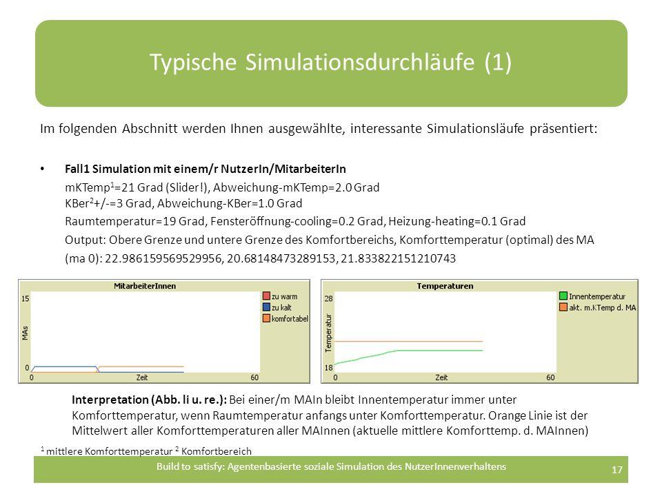 Typische Simulationsdurchläufe (1) Im folgenden Abschnitt werden Ihnen ausgewählte, interessante Simulationsläufe präsentiert: Fall1 Simulation mit einem/r NutzerIn/MitarbeiterIn mKTemp 1 =21 Grad (Slider!), Abweichung-mKTemp=2.0 Grad KBer 2 +/-=3 Grad, Abweichung-KBer=1.0 Grad Raumtemperatur=19 Grad, Fensteröffnung-cooling=0.2 Grad, Heizung-heating=0.1 Grad Output: Obere Grenze und untere Grenze des Komfortbereichs, Komforttemperatur (optimal) des MA (ma 0): 22.986159569529956, 20.68148473289153, 21.833822151210743 Build to satisfy: Agentenbasierte soziale Simulation des NutzerInnenverhaltens 17 1 mittlere Komforttemperatur 2 Komfortbereich Interpretation (Abb.