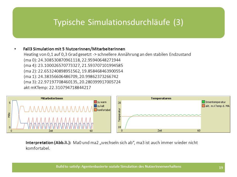 """Typische Simulationsdurchläufe (3) Fall3 Simulation mit 5 NutzerInnen/MitarbeiterInnen Heating von 0,1 auf 0,3 Grad gesetzt -> schnellere Annährung an den stabilen Endzustand (ma 0): 24.308530870961118, 22.95940648271944 (ma 4): 23.100026570773327, 21.593707101994585 (ma 2): 22.653240898951562, 19.858468463900554 (ma 1): 24.38356606486709, 20.99862373266742 (ma 3): 22.97197708460135, 20.280399917005724 akt mKTemp: 22.310794718844217 Build to satisfy: Agentenbasierte soziale Simulation des NutzerInnenverhaltens 19 Interpretation (Abb.li.): Ma0 und ma2 """"wechseln sich ab , ma3 ist auch immer wieder nicht komfortabel."""