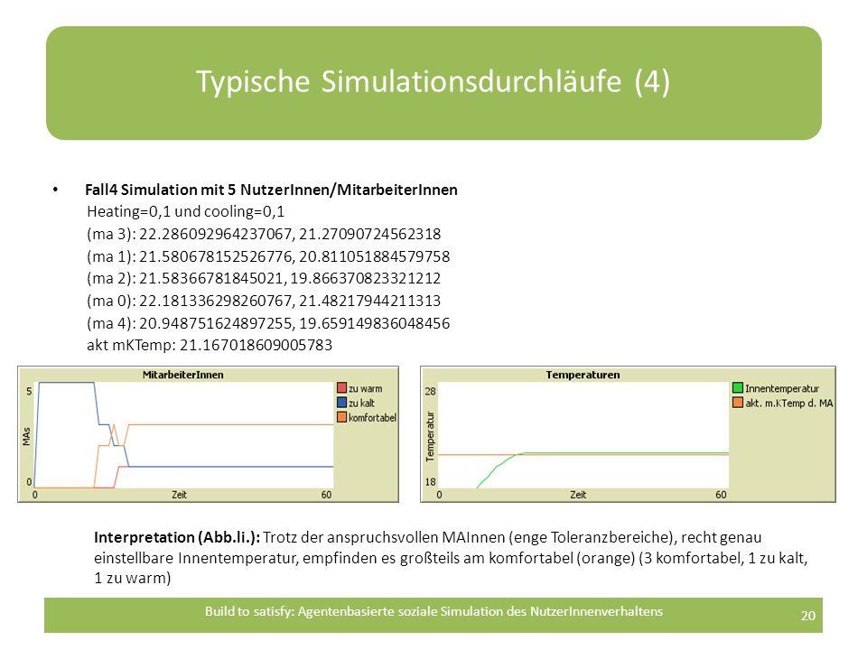 Typische Simulationsdurchläufe (4) Fall4 Simulation mit 5 NutzerInnen/MitarbeiterInnen Heating=0,1 und cooling=0,1 (ma 3): 22.286092964237067, 21.27090724562318 (ma 1): 21.580678152526776, 20.811051884579758 (ma 2): 21.58366781845021, 19.866370823321212 (ma 0): 22.181336298260767, 21.48217944211313 (ma 4): 20.948751624897255, 19.659149836048456 akt mKTemp: 21.167018609005783 Build to satisfy: Agentenbasierte soziale Simulation des NutzerInnenverhaltens 20 Interpretation (Abb.li.): Trotz der anspruchsvollen MAInnen (enge Toleranzbereiche), recht genau einstellbare Innentemperatur, empfinden es großteils am komfortabel (orange) (3 komfortabel, 1 zu kalt, 1 zu warm)