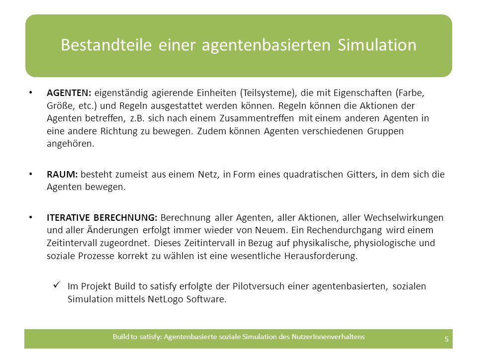 Bestandteile einer agentenbasierten Simulation AGENTEN: eigenständig agierende Einheiten (Teilsysteme), die mit Eigenschaften (Farbe, Größe, etc.) und Regeln ausgestattet werden können.