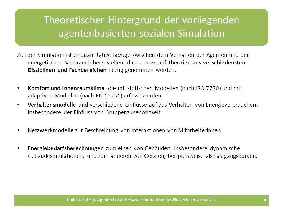 Konkrete Einschränkungen und Definition eines Modells für komfortbedingte Büronutzung (1) Ausgangspunkt für die agentenbasierte soziale Simulation sind die NutzerInnen eines Büroraums eines Gebäudes der Energie Steiermark, Graz.