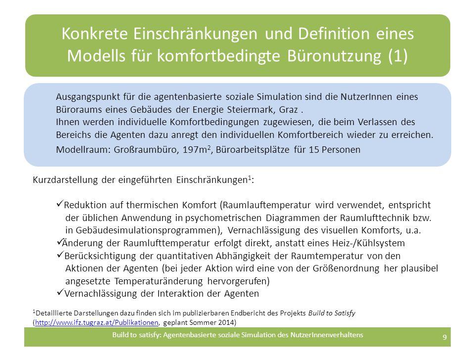 Definition eines Modells für komfortbedingte Büronutzung Definition der Agenten (im folgenden: MitarbeiterInnen) der sozialen Simulation Zuweisung eines individuellen Komfortbereichs (Temperaturintervall wird entsprechend einer Normalverteilung gestreut) Faktor der Aktivierungszeit und -schwelle wird in der Simulation nicht genauer abgebildet Mögliche Aktionen (Fenster öffnen, Aufdrehen eines Radiators, Andrehen der Lüftungs- /Klimaanlage, Öffnen der Tür zum Gang usw.) werden nicht direkt modelliert, stattdessen wird angenommen, dass jeder/e AgentIn nach einer Wartezeit – entsprechend einer durchschnittlichen Aktivierungszeit und -schwelle – handelt.