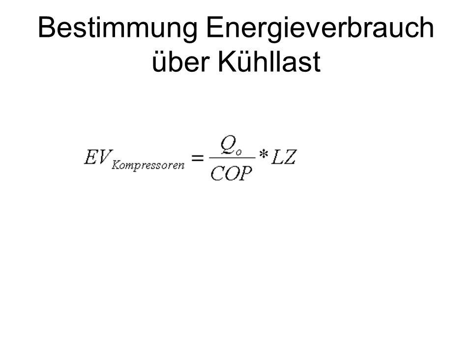 Bestimmung Energieverbrauch über Kühllast