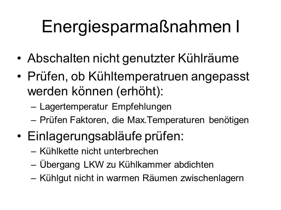 Energiesparmaßnahmen I Abschalten nicht genutzter Kühlräume Prüfen, ob Kühltemperatruen angepasst werden können (erhöht): –Lagertemperatur Empfehlungen –Prüfen Faktoren, die Max.Temperaturen benötigen Einlagerungsabläufe prüfen: –Kühlkette nicht unterbrechen –Übergang LKW zu Kühlkammer abdichten –Kühlgut nicht in warmen Räumen zwischenlagern