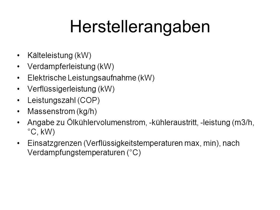 Herstellerangaben Kälteleistung (kW) Verdampferleistung (kW) Elektrische Leistungsaufnahme (kW) Verflüssigerleistung (kW) Leistungszahl (COP) Massenstrom (kg/h) Angabe zu Ölkühlervolumenstrom, -kühleraustritt, -leistung (m3/h, °C, kW) Einsatzgrenzen (Verflüssigkeitstemperaturen max, min), nach Verdampfungstemperaturen (°C)