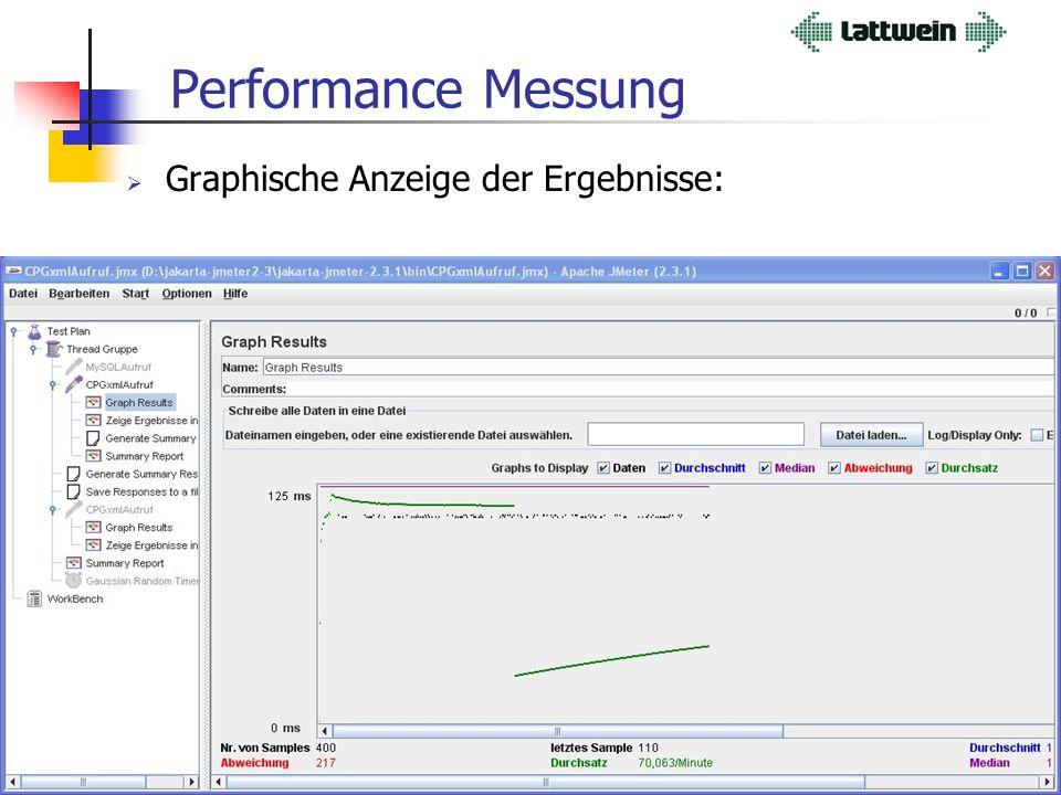 24 Performance Messung  Aufruf der CPGXML