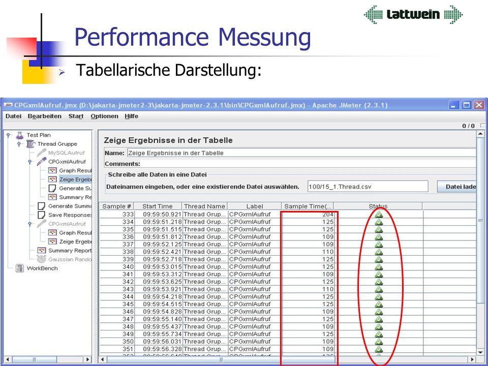25 Performance Messung  Graphische Anzeige der Ergebnisse:
